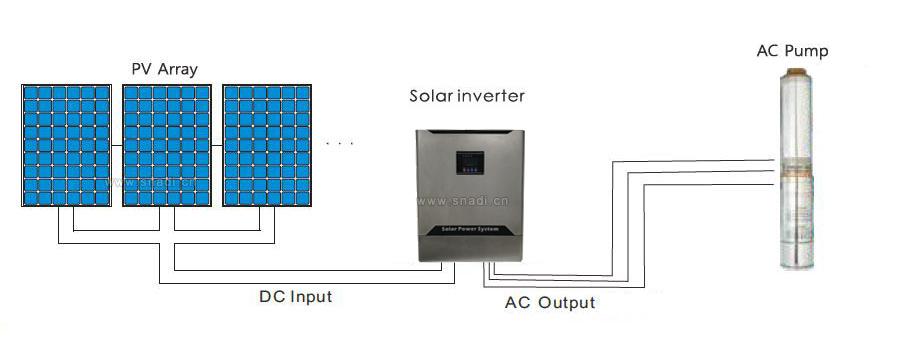太阳能水泵逆变器接线示意图